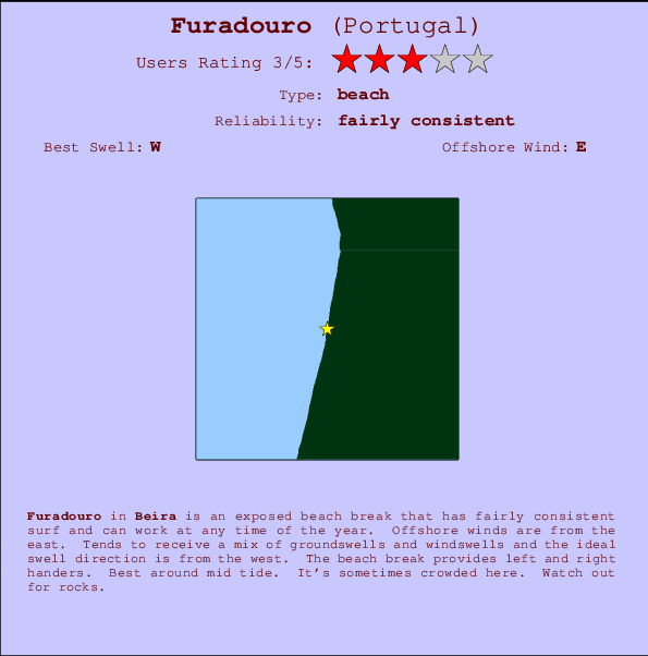 Furadouro break location map and break info
