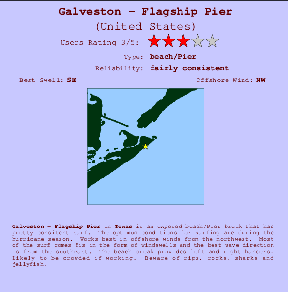 Galveston - FlagshipPier break location map and break info