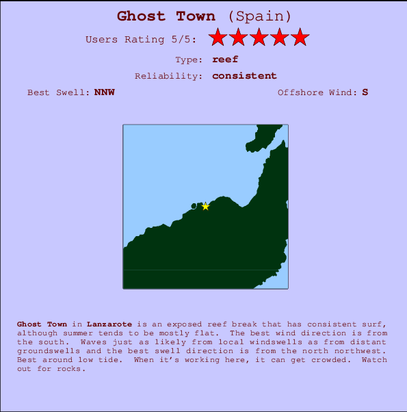Ghost Town break location map and break info