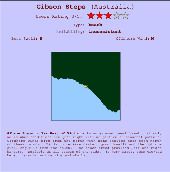 Gibson Steps break location map and break info