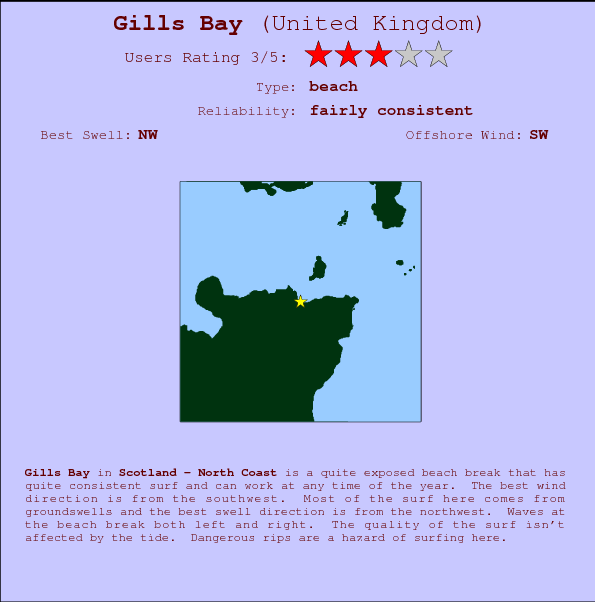Gills Bay break location map and break info