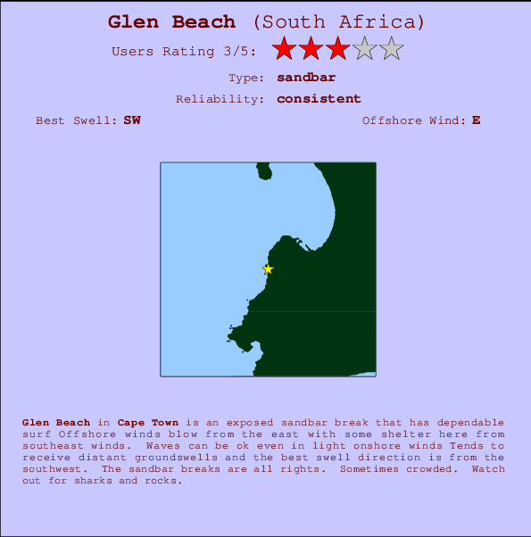 Glen Beach break location map and break info