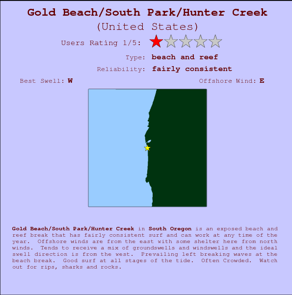 Gold Beach/South Park/Hunter Creek break location map and break info