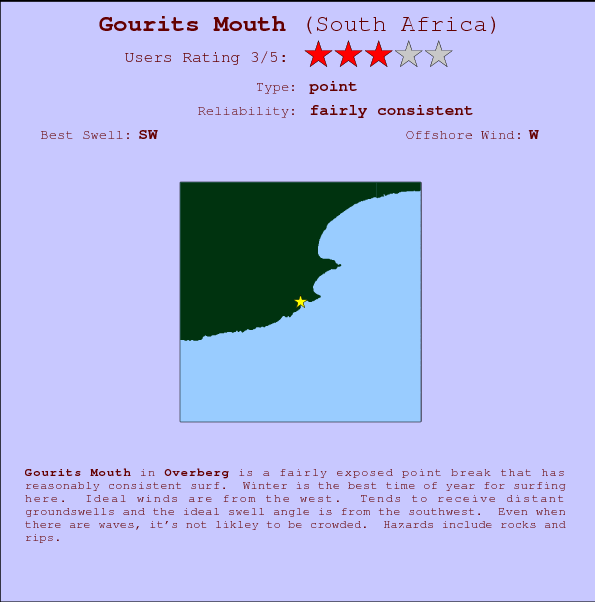 Gourits Mouth break location map and break info