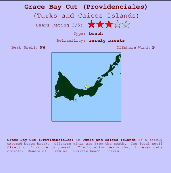 Grace Bay Cut (Providenciales) break location map and break info