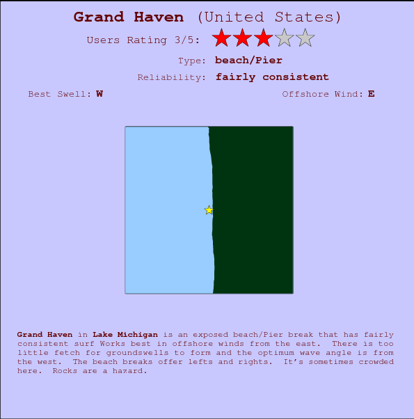 Grand Haven break location map and break info