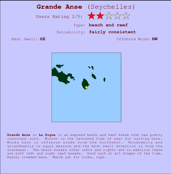 Grande Anse break location map and break info