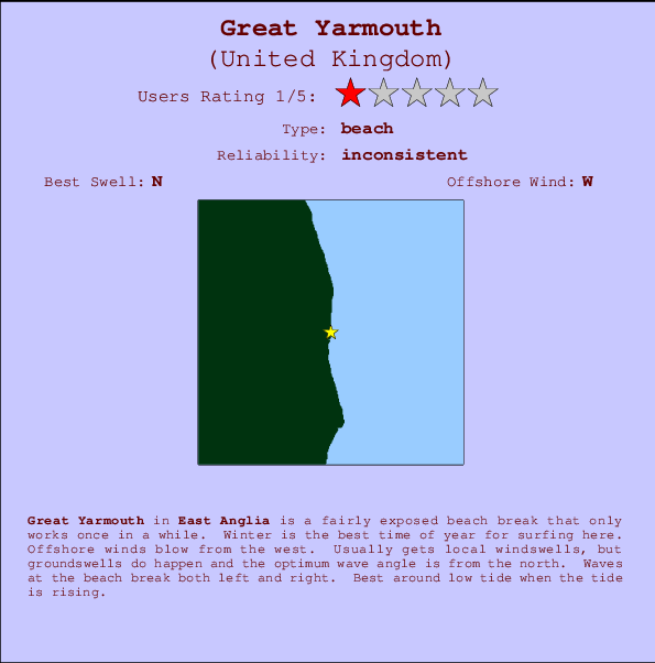 Great Yarmouth break location map and break info