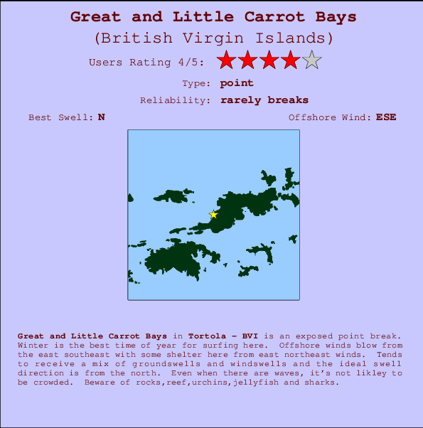 Great and Little Carrot Bays break location map and break info