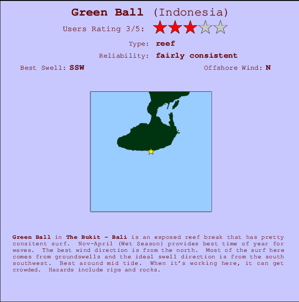 Green Ball Surf Forecast And Surf Reports Bali The Bukit Indonesia