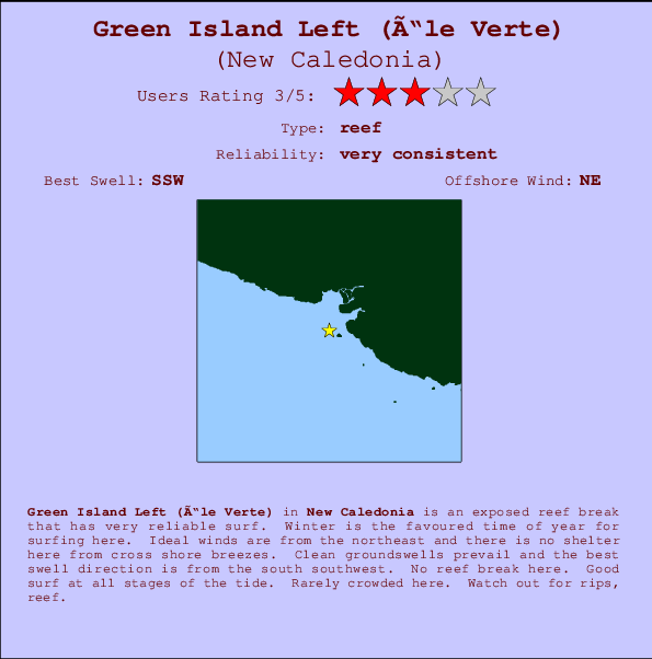 Green Island Left break location map and break info