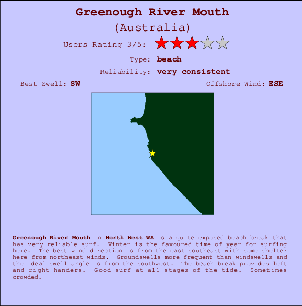Greenough River Mouth break location map and break info