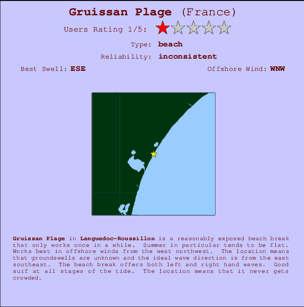 Gruissan Plage break location map and break info