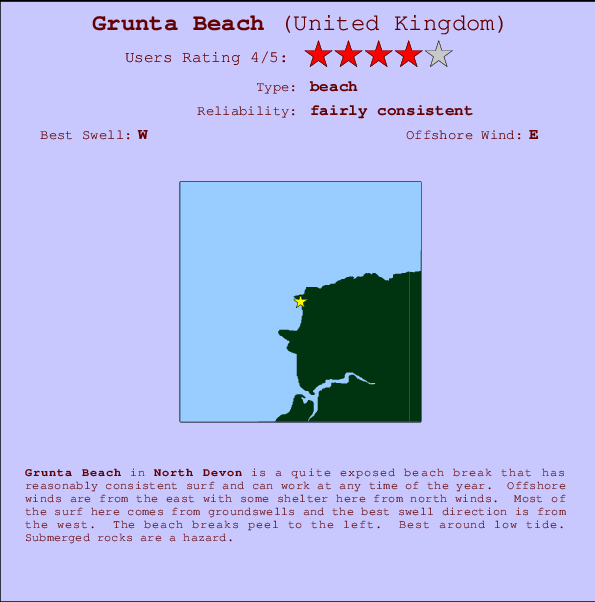 Grunta Beach break location map and break info