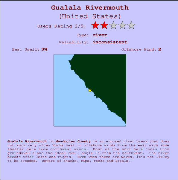 Gualala Rivermouth break location map and break info