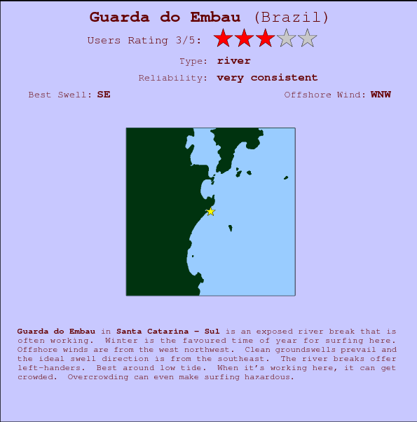 Guarda do Embau break location map and break info