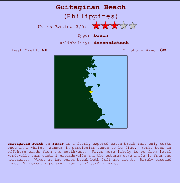 Guitagican Beach break location map and break info