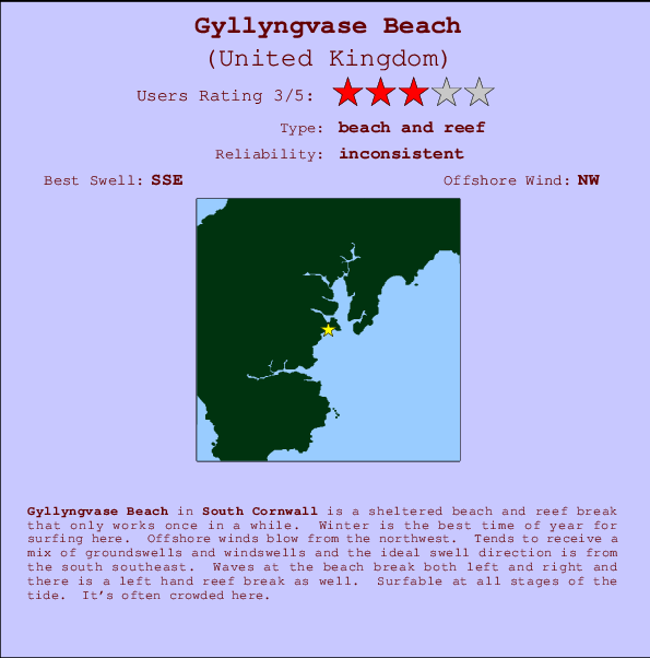 Gyllyngvase Beach break location map and break info