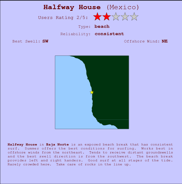 Halfway House break location map and break info