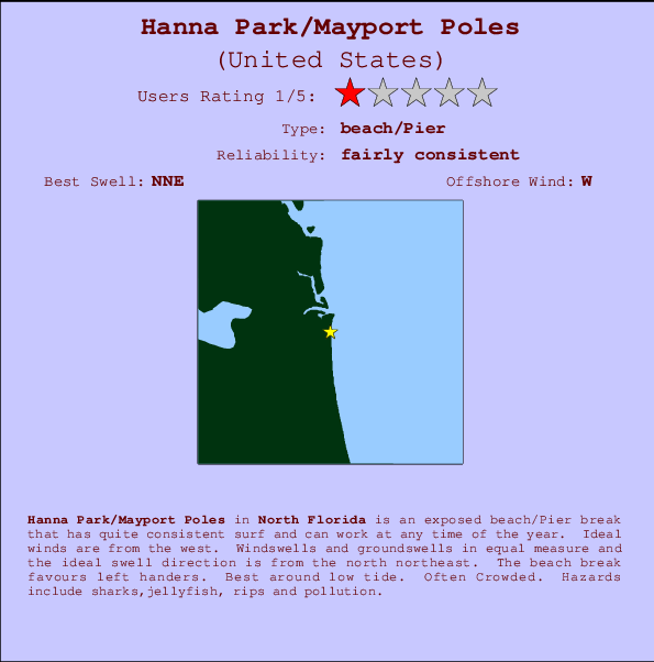 Hanna Park/Mayport Poles break location map and break info