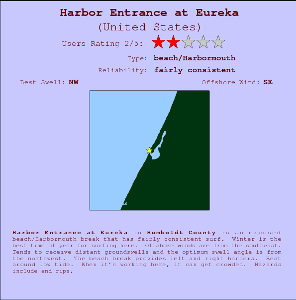 Harbor Entrance at Eureka break location map and break info