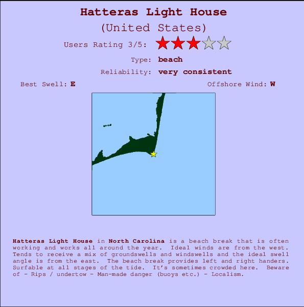 Hatteras Light House Break Location Map And Break Info