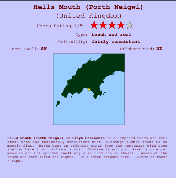 Hells Mouth (Porth Neigwl) break location map and break info