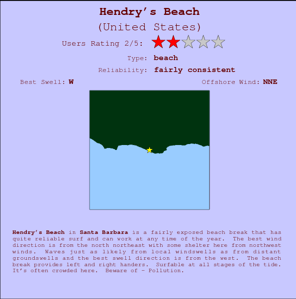 Hendry's Beach break location map and break info
