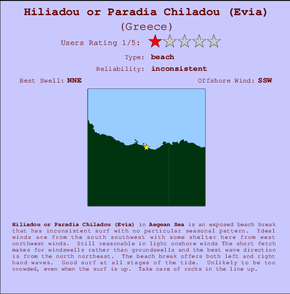Hiliadou or Paradia Chiladou (Evia) break location map and break info