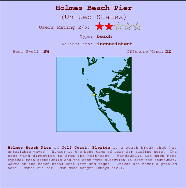 Holmes Beach Pier break location map and break info