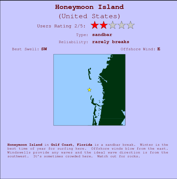 Honeymoon Island break location map and break info