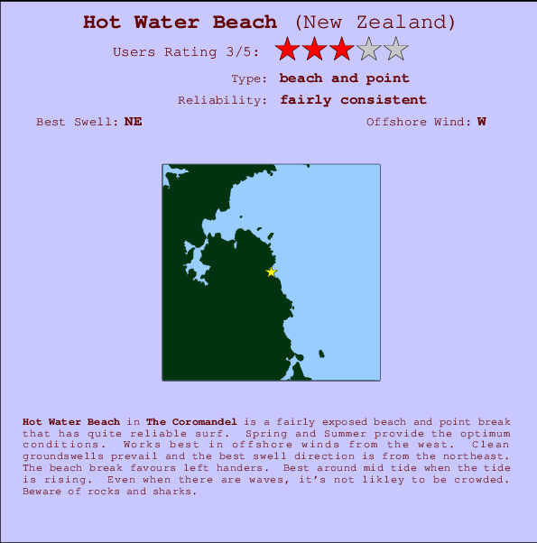 Hot Water Beach break location map and break info