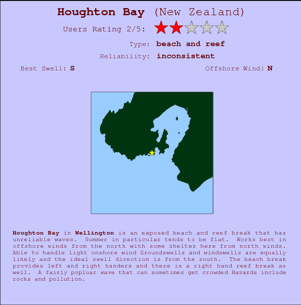Houghton Bay break location map and break info