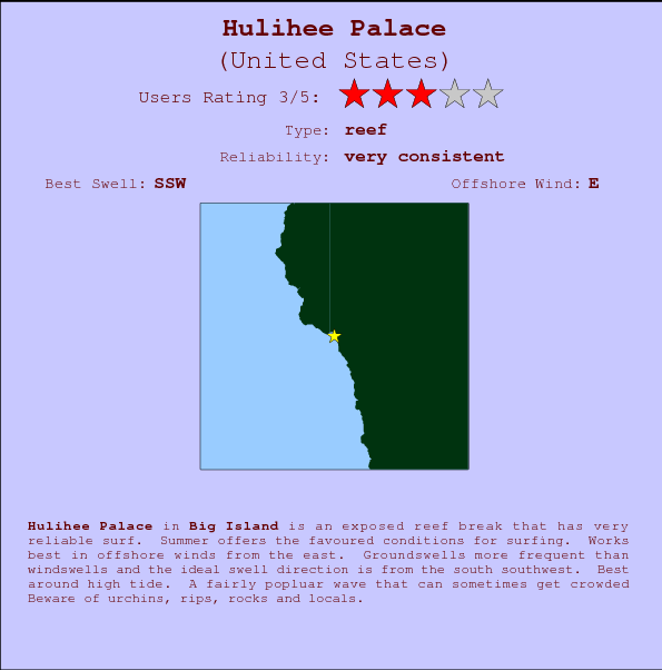 Hulihee Palace break location map and break info