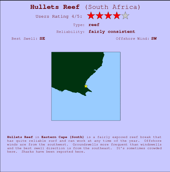 Hullets Reef break location map and break info