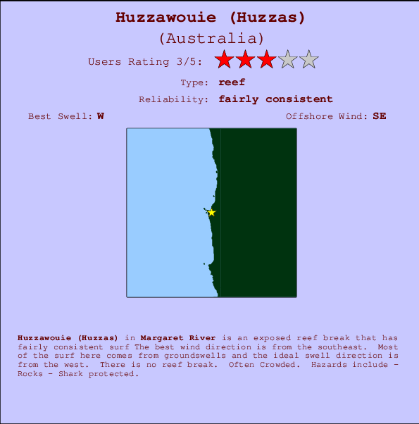 Huzzawouie (Huzzas) break location map and break info