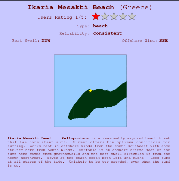 Ikaria Mesakti Beach break location map and break info