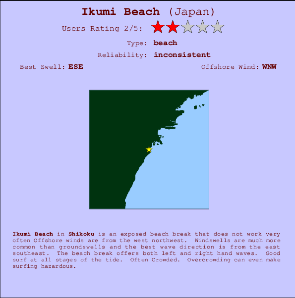 Ikumi Beach break location map and break info