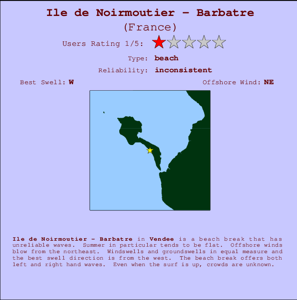 Ile de Noirmoutier - Barbatre break location map and break info