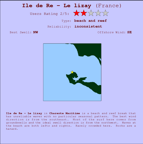 Ile de Re - Le lizay break location map and break info