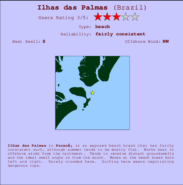 Ilhas das Palmas break location map and break info