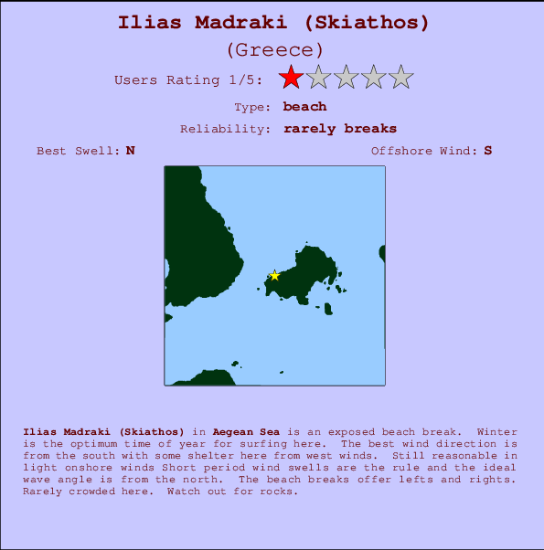 Ilias Madraki (Skiathos) break location map and break info