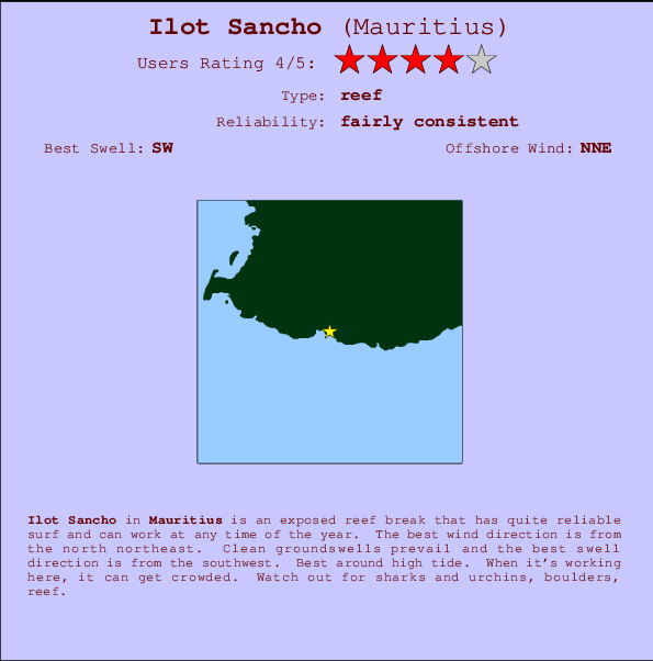 Ilot Sancho break location map and break info