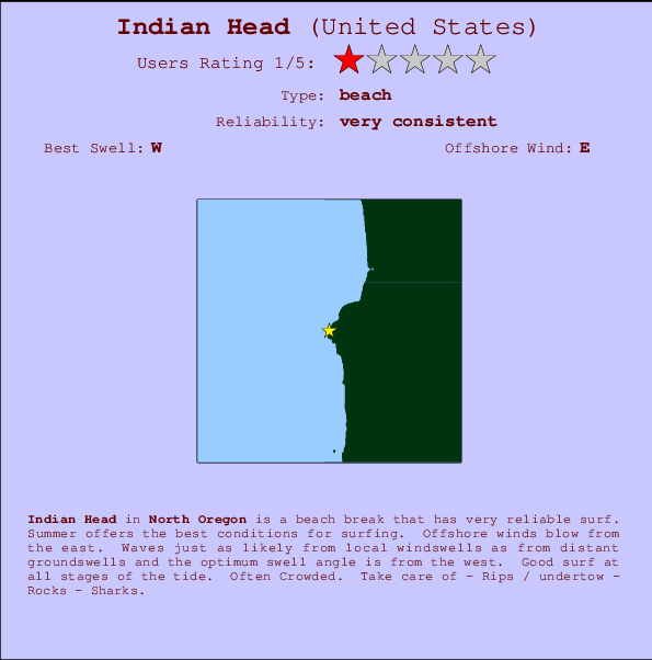 Indian Head break location map and break info
