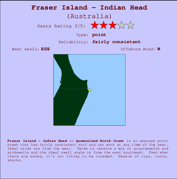 Fraser Island - Indian Head break location map and break info