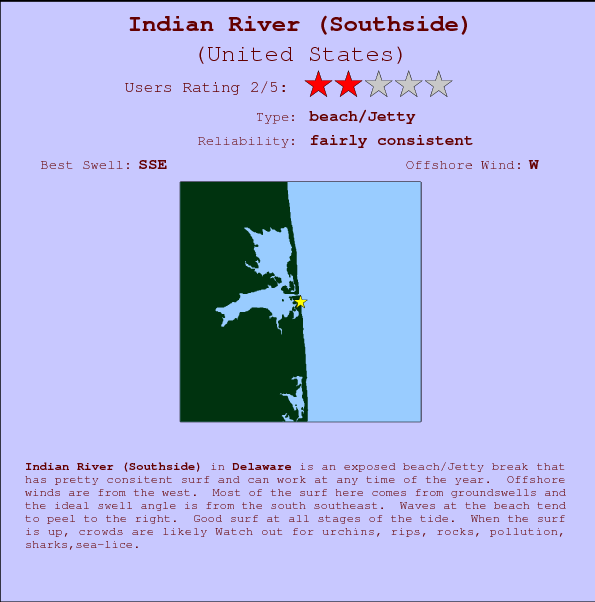 Indian River (Southside) break location map and break info