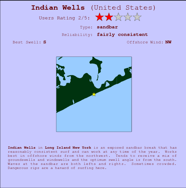 Indian Wells Surf Forecast And Surf Reports Long Island Ny Usa