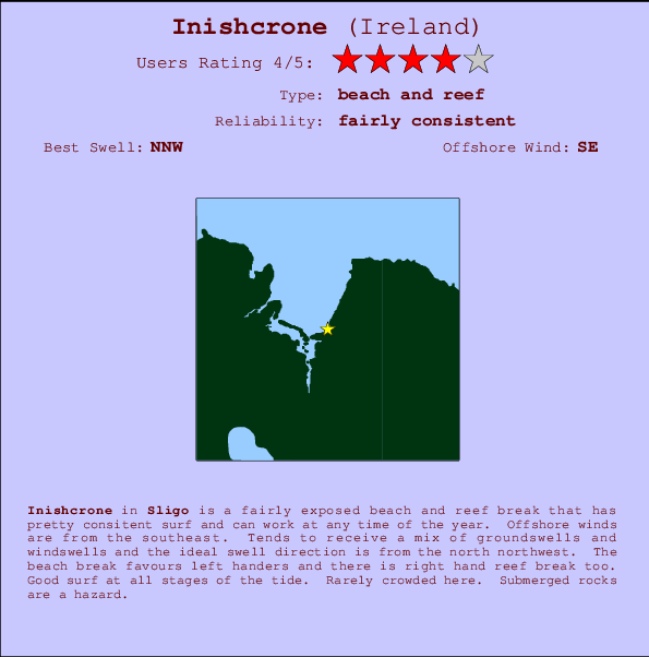 Inishcrone break location map and break info