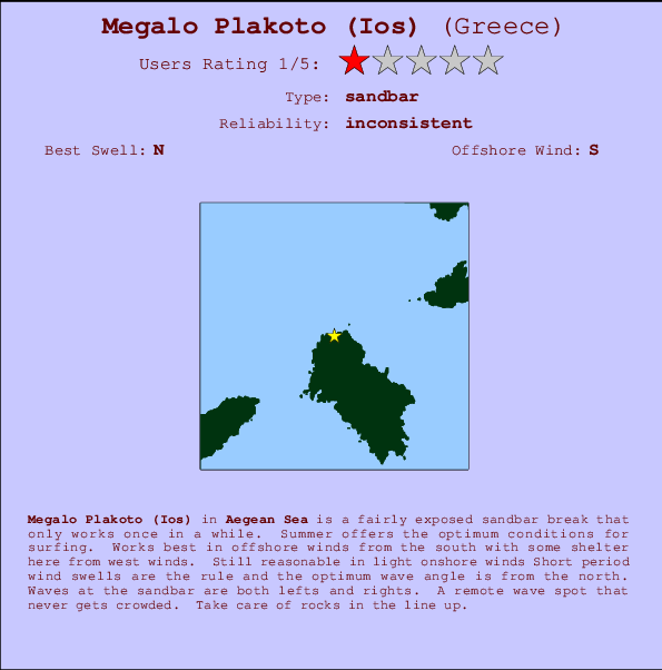 Megalo Plakoto (Ios) break location map and break info