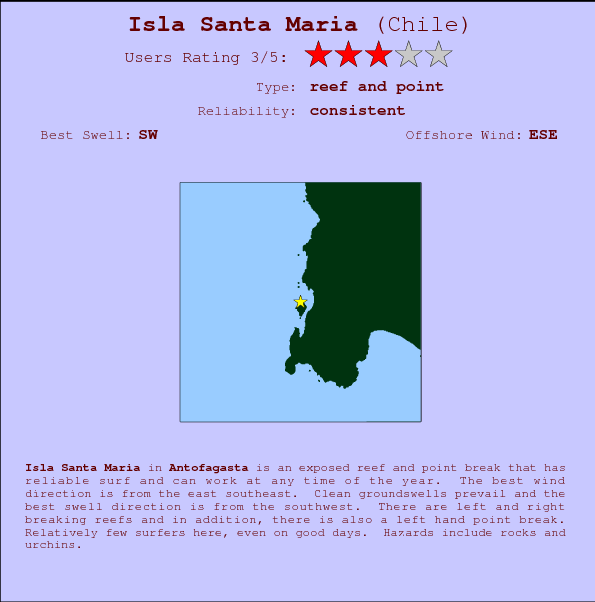 Isla Santa Maria break location map and break info